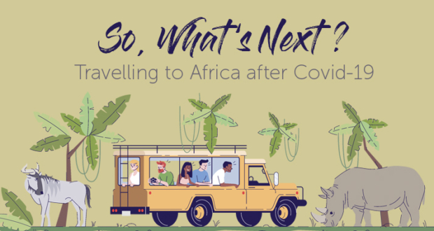 Travel in Africa, Africa After COVID, WildWeb, Safari Industry